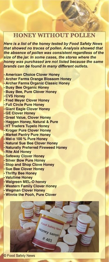 Honey without pollen. Raw honey is loaded with pollen
