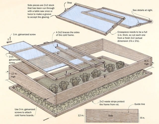 Choosing A Cold Frame That Works for You & 5 Plants That Defy the Snow. DIY plans: a raised bed with glass.