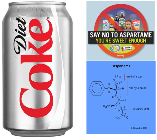 Which Is Worse: White Refined Sugar or the Additive Aspartame? A can of diet coke and a diagrammed aspartame molecule, saying no to aspartame