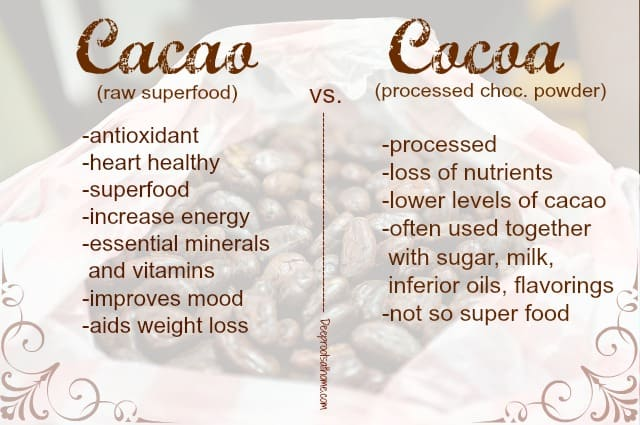 Cocoa vs Cacao: Is there a Difference & What Are the Health Benefits? cocoa vs. cacao