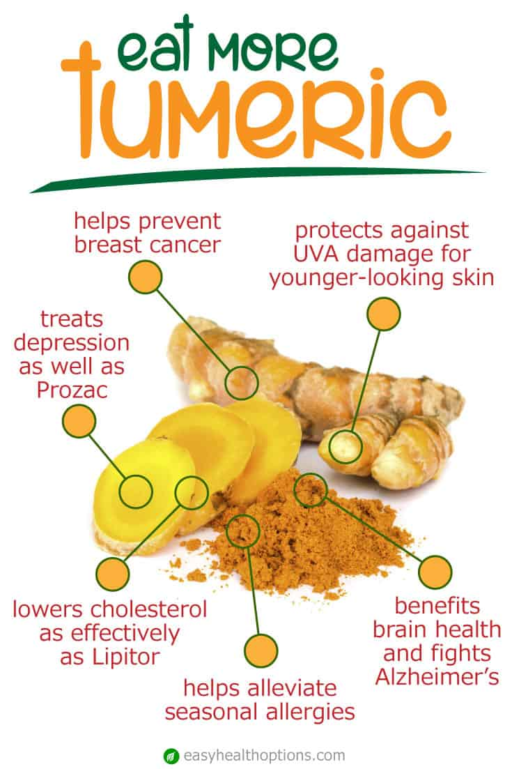 Graphic on what turmeric use prevents.