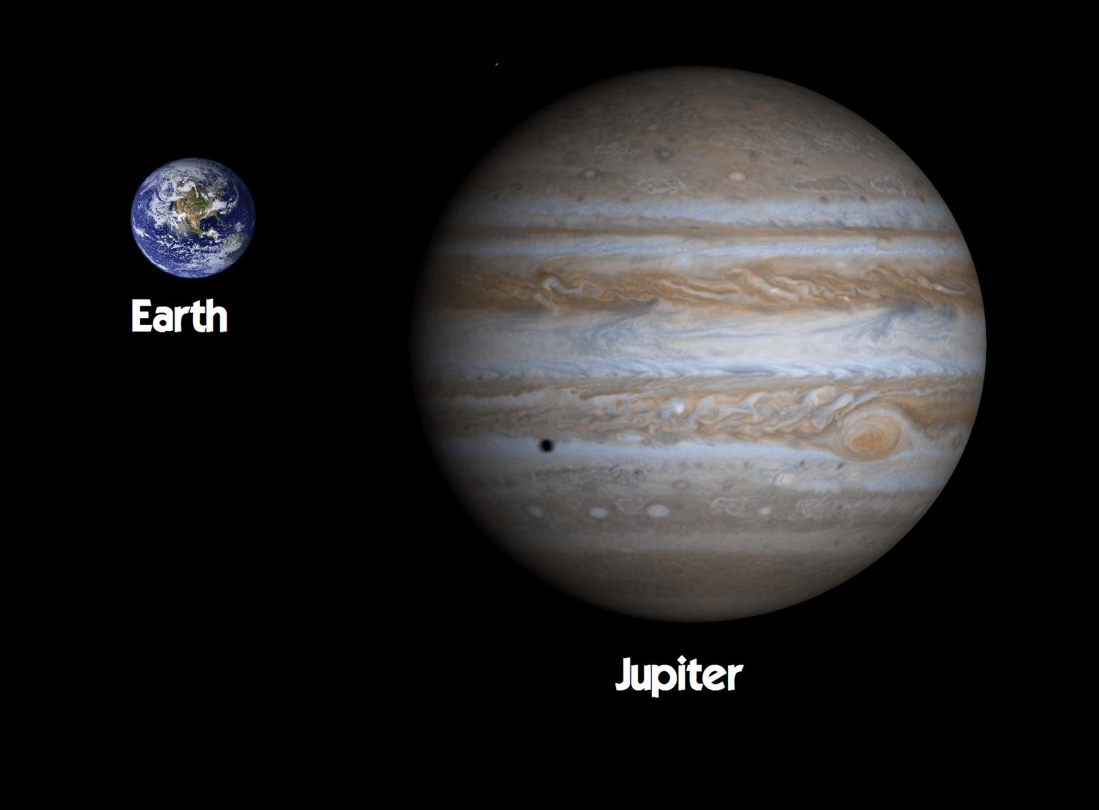 Impressive Precision By A Creator Makes Earth Home To Humans. Size comparison for earth and Jupiter,