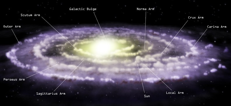 Impressive Precision By A Creator Makes Earth Home To Humans. One galaxy in the universe