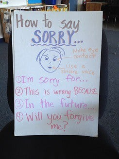 poster on how to apologize