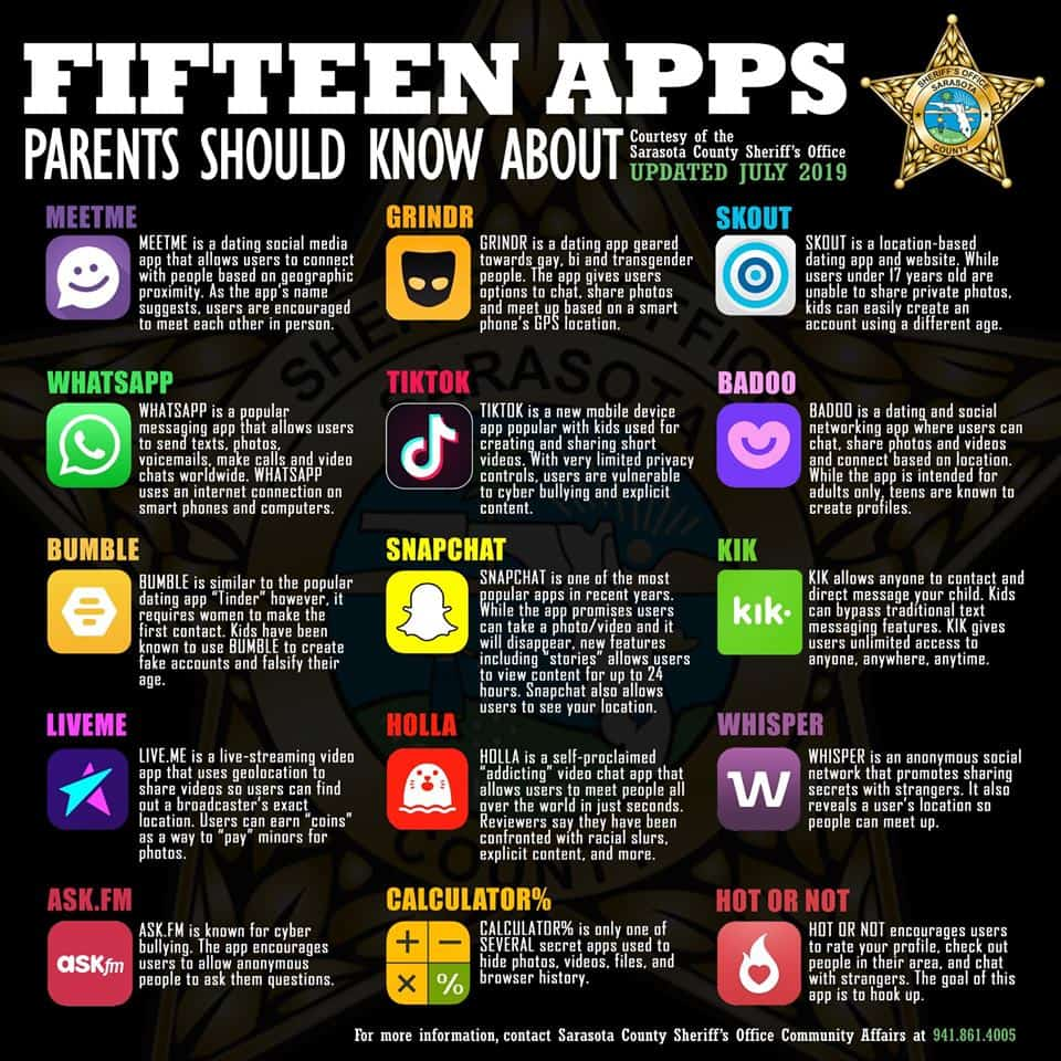 15 Apps That Are Being Used To Target Our Children. a list parents should know about