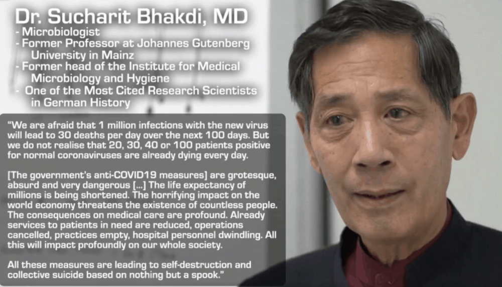 Opportunity To Research Our Futures In An Ongoing Battle of Agendas. Dr. Sucharit Backdi, MD