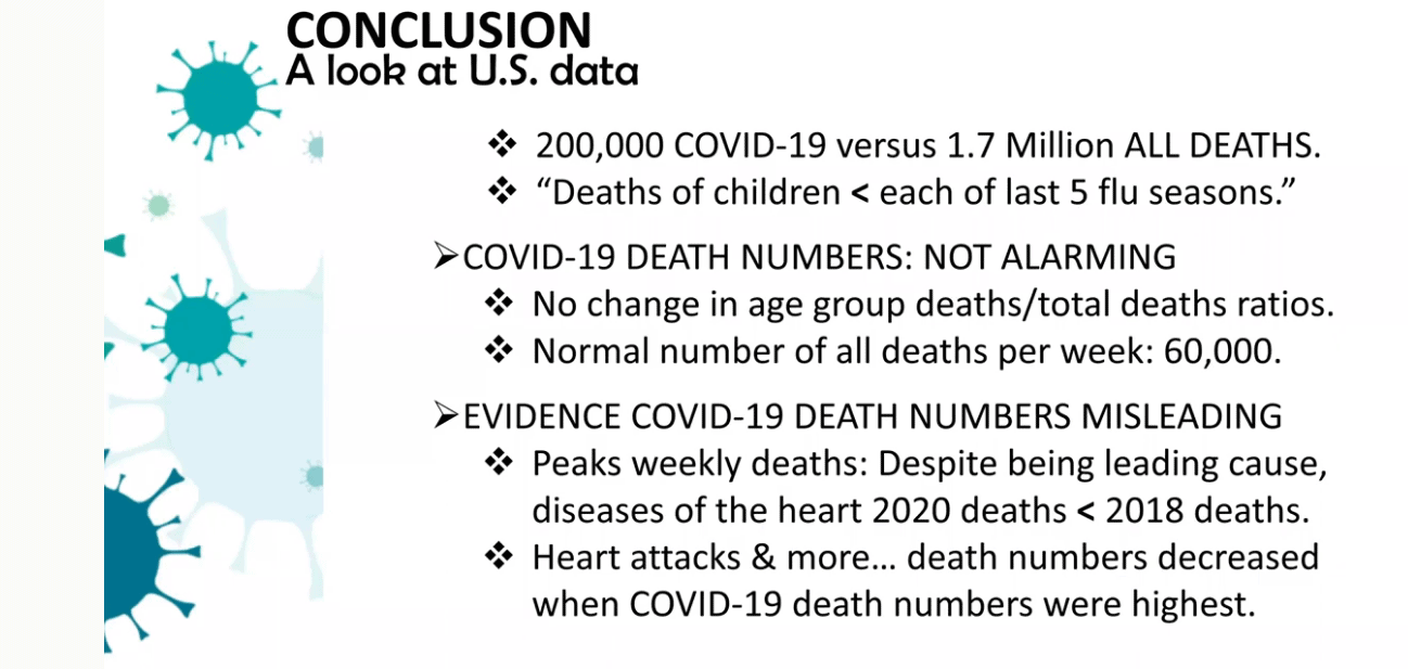 Why Did Deaths of Older People Stay the Same Before & After COVID-19?